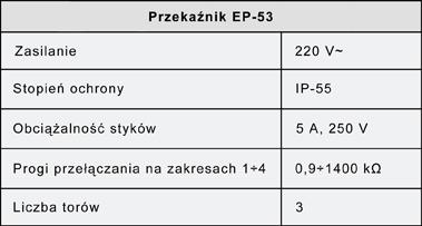Dane techniczne - sygnalizator poziomu ESP-50