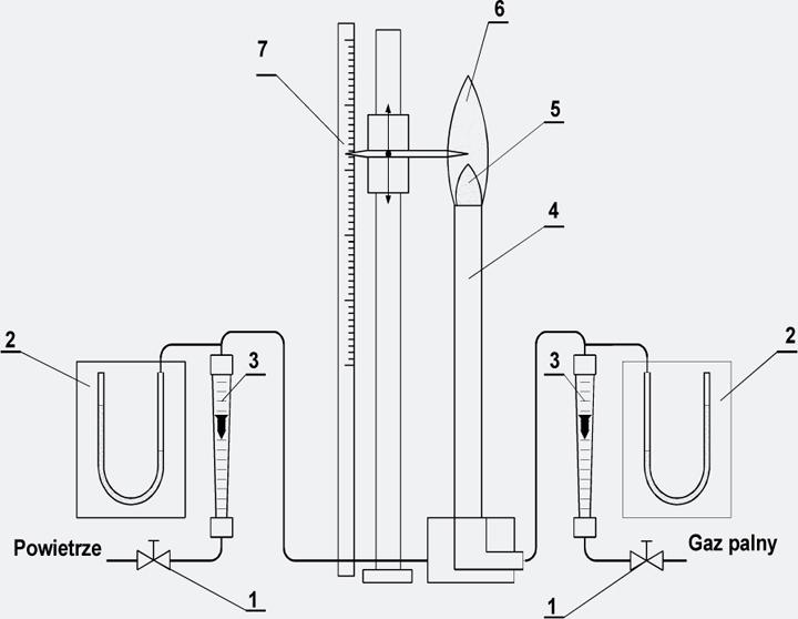 Schemat stanowiska do pomiaru temperatury płomienia gazowego