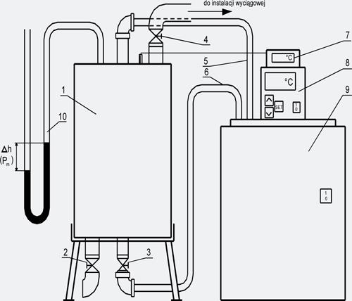 Schemat stanowiska do pomiaru wilgotności gazów higrometrem izochorycznym